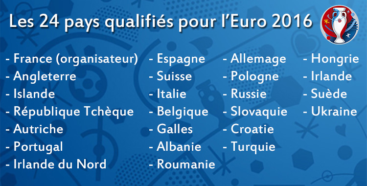 Pays qualifiés pour l'Euro de foot 2016