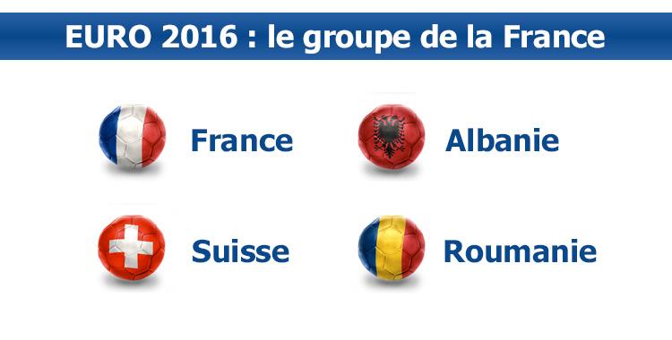 Adversaires de la France Groupe A