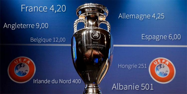 Meilleures cotes vainqueur Euro 2016