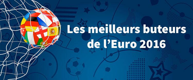 Buteurs de l'Euro de foot