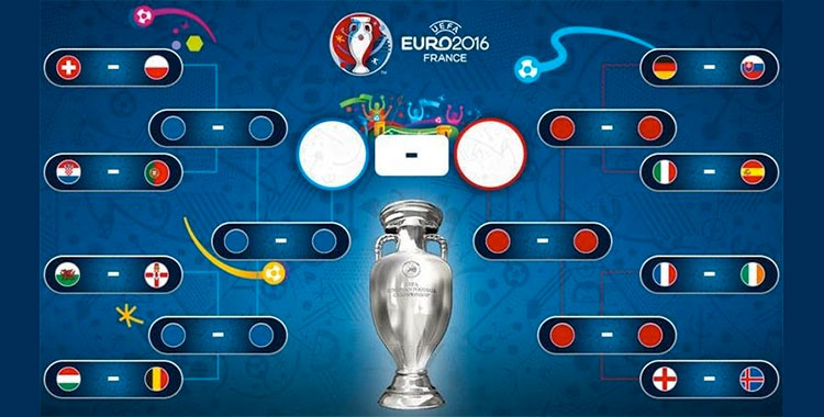 Tableau des phases finales euro 2016